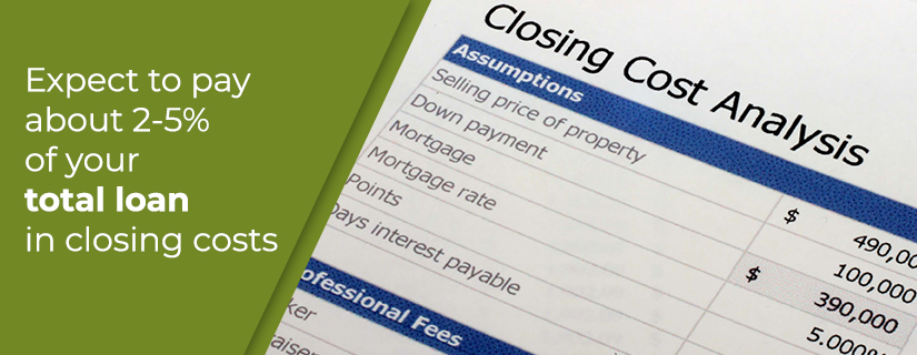 Closing cost analysis